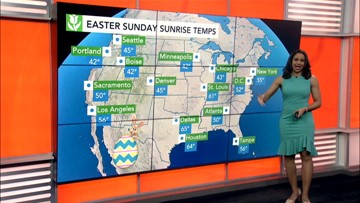 How will the weather unfold for Easter weekend?