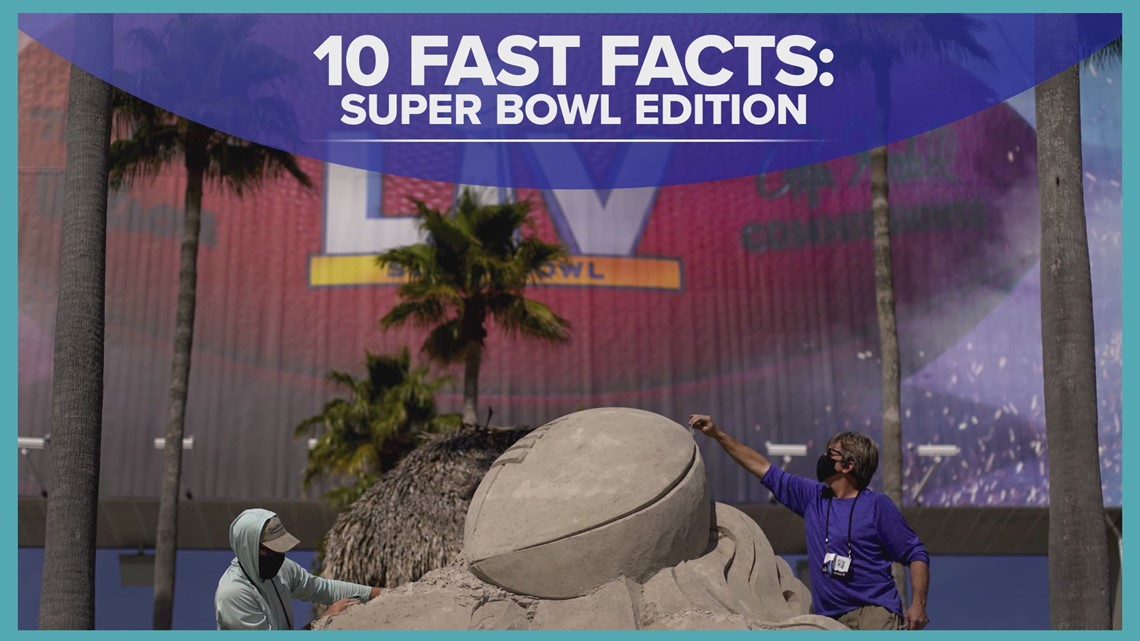 Super Bowl LV: Fast Facts