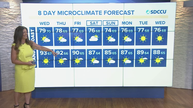 Warm and muggy conditions continue in San Diego County