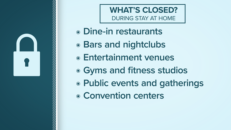 Stay at home order in California - What is closed?