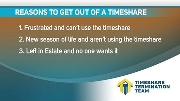 How to Legally and Permanently Terminate Your Timeshare