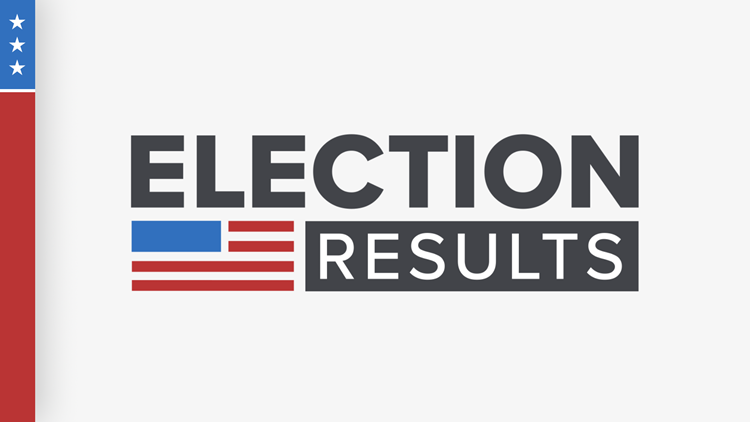 Election 2020 | Live results for San Diego, California and President