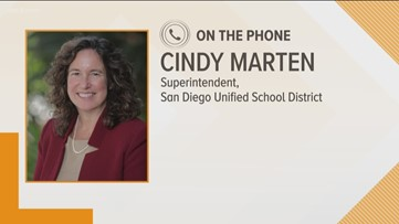 Superintendent Cindy Marten talks about SDUSD starting distance learning