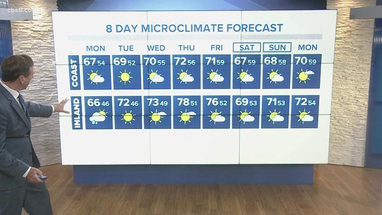 MicroClimate Forecast, Sunday, Oct. 17, 2021 (Evening)