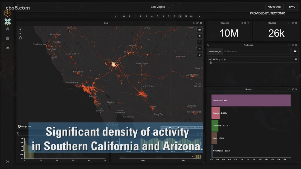 Company visualizing increased travel from Las Vegas to Southern California amid pandemic