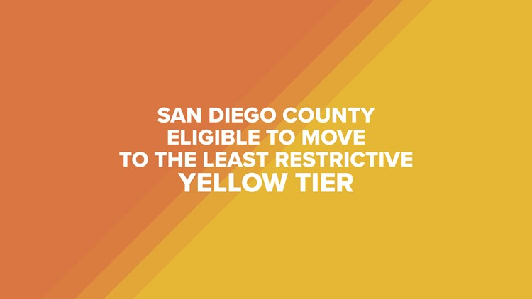 San Diego County eligible to move into yellow tier starting Wednesday