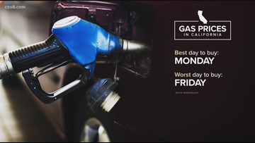 Best and worst days to fill up your gas tank in San Diego