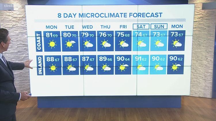 MicroClimate Forecast, Sunday, July 18, 2021 (Evening)