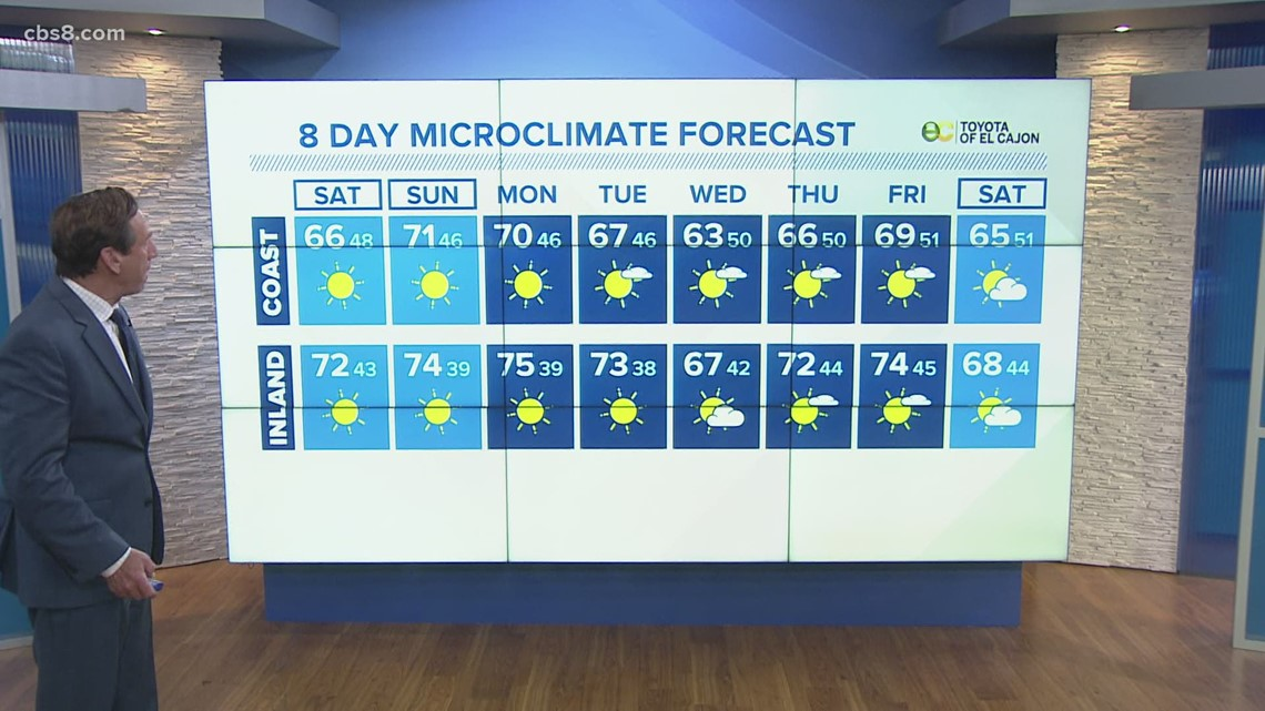 Sunny and mild Friday leads to fog and breezy winds on Saturday