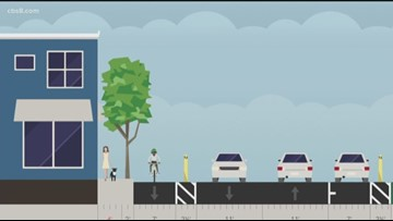 Cycling activists rally for protected bike lanes in San Diego