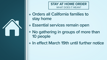 What we know about California's stay at home order, what is open and what is closed