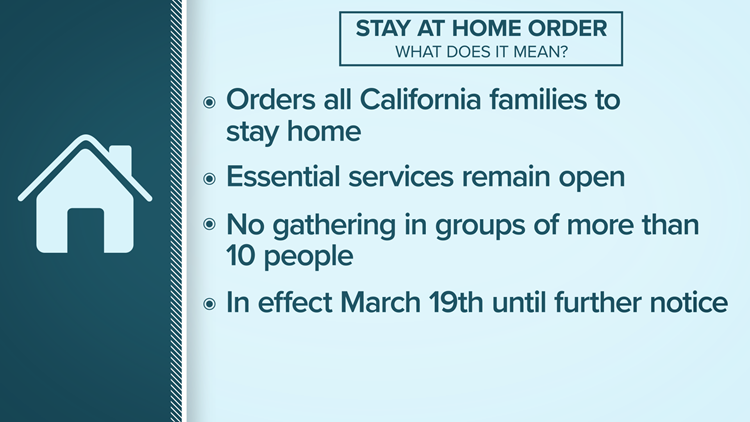 What Does A Stay At Home Order Mean For California Cbs8 Com