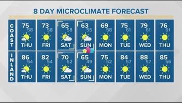 MicroClimate Forecast Thursday April 18, 2019 (Morning)