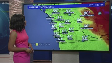 San Diego's MicroClimate Forecast: June 12, 2019