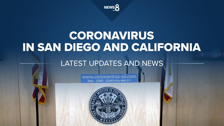 San Diego County Reports 2 509 New Covid 19 Cases 27 More Deaths Cbs8 Com