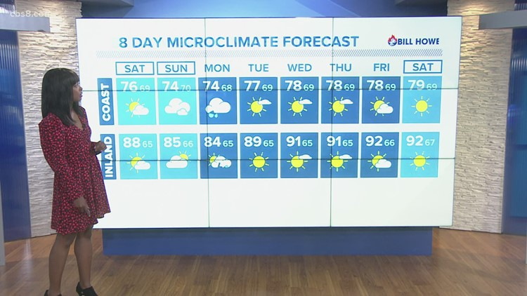 Rain expected early next week