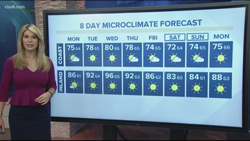 MicroClimate Forecast Monday August 12, 2019 (Morning)