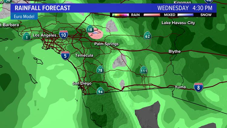 Forecast Model -- Rainfall