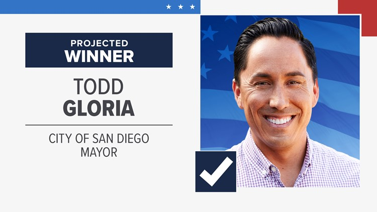 San Diego mayor results: Bry concedes, Todd Gloria to be San Diego's next mayor