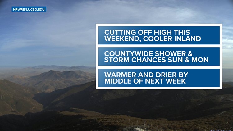 Trending cooler with less monsoonal moisture into next week