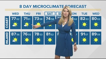 MicroClimate Forecast Wednesday Oct. 16, 2019 (Morning)