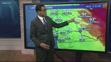 San Diego's MicroClimate Forecast: August 12, 2019