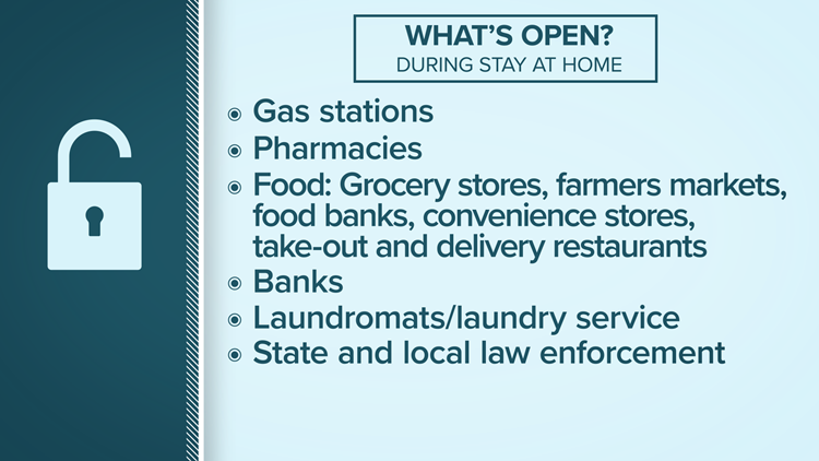 Stay at home order in California - What is open?
