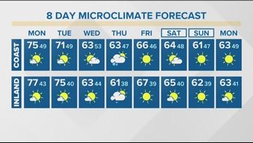 MicroClimate Forecast Monday Jan. 6, 2020 (Morning)