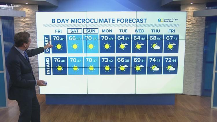 MicroClimate Forecast: Thursday, February 25, 2021 – 10PM
