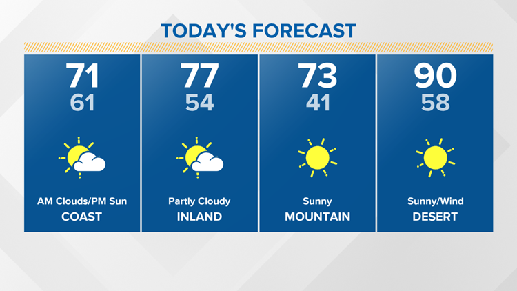 Cool and seasonal Thursday afternoon