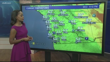 San Diego MicroClimate Forecast: October 16, 2019