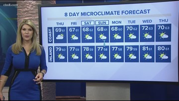 MicroClimate Forecast Thursday June 13, 2019 (Morning)