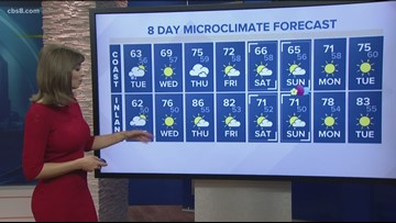 MicroClimate Forecast Tuesday April 16, 2019 (Morning)