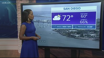 San Diego's MicroClimate Forecast: August 17, 2019