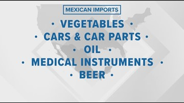 Mexico Tariffs: San Diego businesses say consumers will pay more