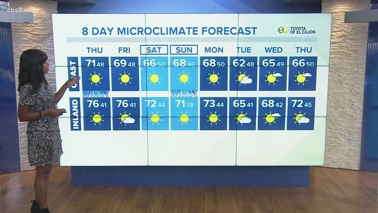 MicroClimate Forecast: Wednesday, February 24, 2021 – 10PM