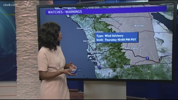 San Diego's MicroClimate Forecast: June 19, 2019
