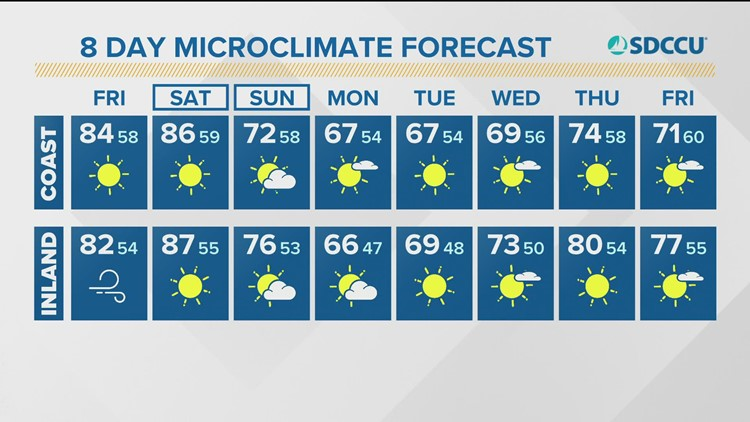 MicroClimate Forecast Friday, October 15 (Morning)