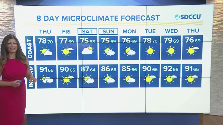 Thunderstorms a possibility as humidity and temps stay above normal