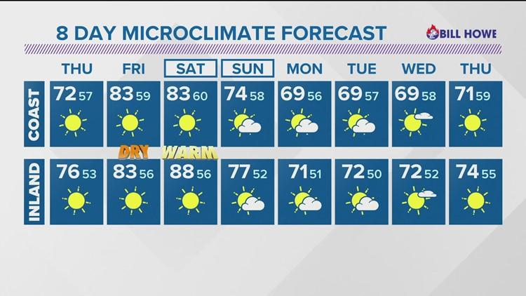 MicroClimate Forecast, Wednesday, Oct. 13, 2021 (Evening)