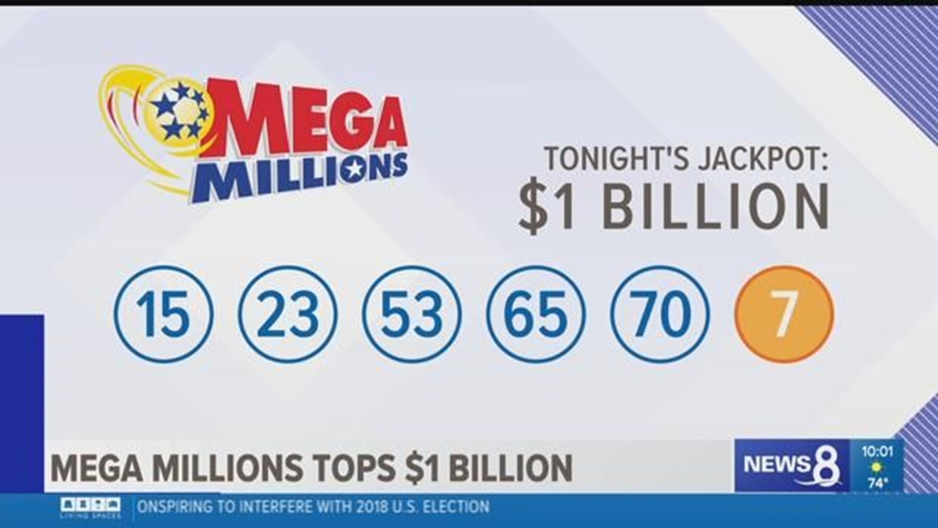 Friday's Mega Millions numbers have been drawn | cbs8.com