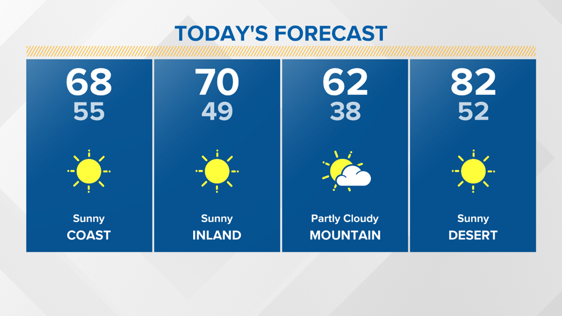 Sunny and pleasant Friday to start off the weekend