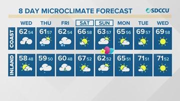 MicroClimate Forecast Monday April 8, 2020 (Morning)