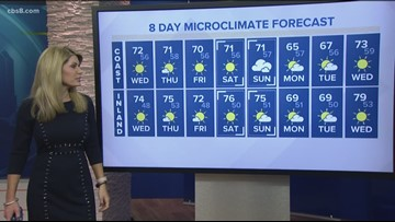 MicroClimate Forecast Wednesday April 10, 2019 (Morning)