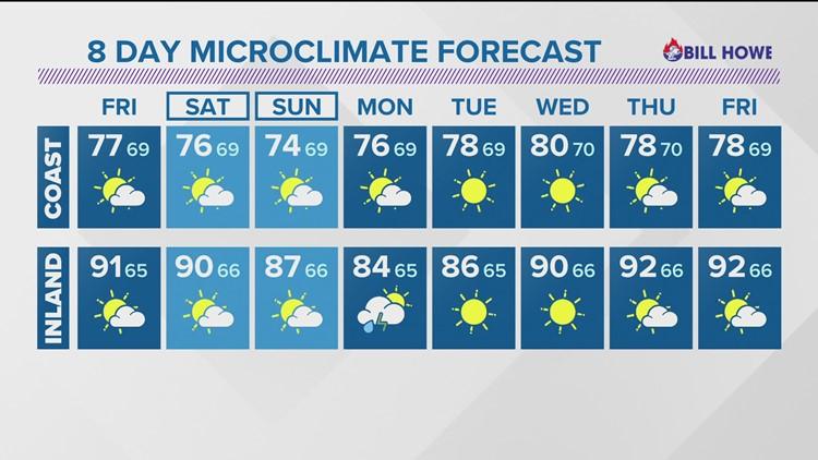 MicroClimate Forecast, Thursday, July 22, 2021 (Evening)