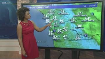 San Diego's MicroClimate Forecast: Jan. 28, 2020