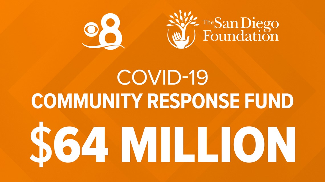 CBS 8 helps raise $64 million for the San Diego COVID-19 Community Response Fund