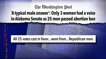 25 Republican Men Ban Abortion In Alabama
