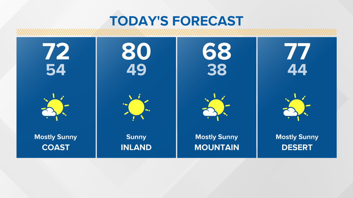 Warm and sunny Thursday afternoon before a cool and rainy weekend
