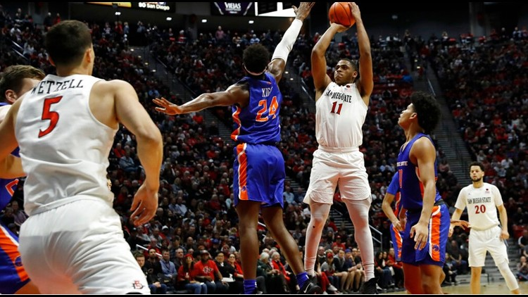 Aztecs ready to exceed expectations this season on the court